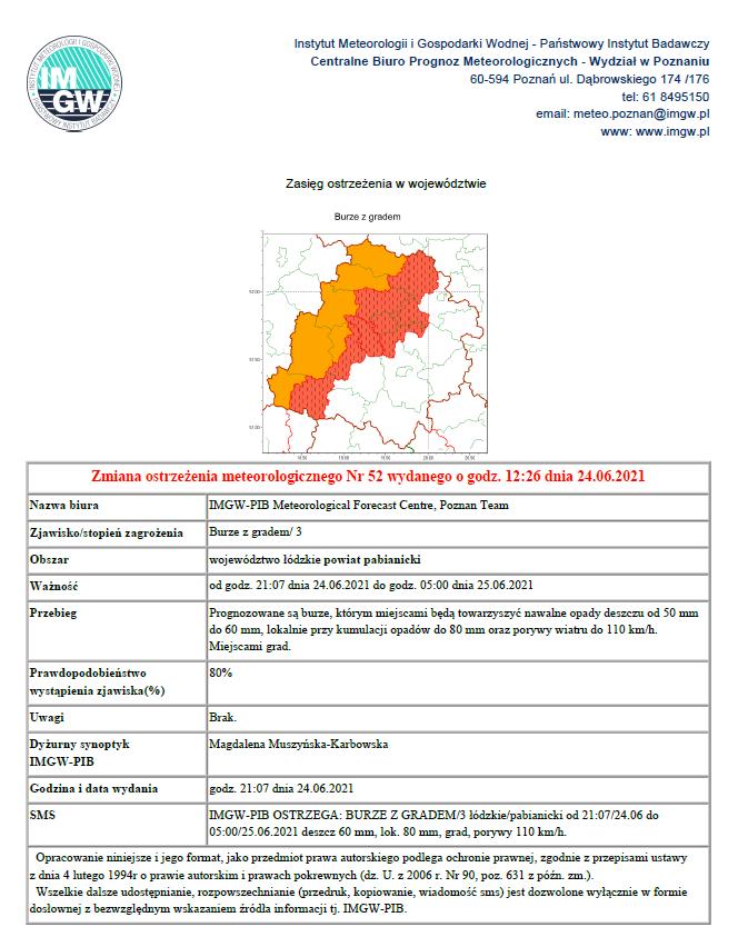 IMGW-PIB OSTRZEGA: BURZE ZGRADEM/3 łódzkie/pabianicki od21:07/24.06 do 05:00/25.06.2021 deszcz 60 mm, lok. 80 mm, grad, porywy 110 km/h.